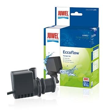 Juwel Aquarium 85754 Pumpe Eccoflow, 600 l/h - 2