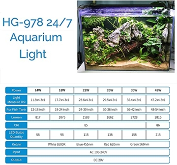 hygger Aquarienbeleuchtung, Aquarium LED Beleuchtung, 24/7 Modus für Sonnenaufgang-Tageslicht-Mondlicht, einstellbare Zeitschaltung einstellbare Helligkeit, mit ausziehbarer Halterung, 7 Farben - 6
